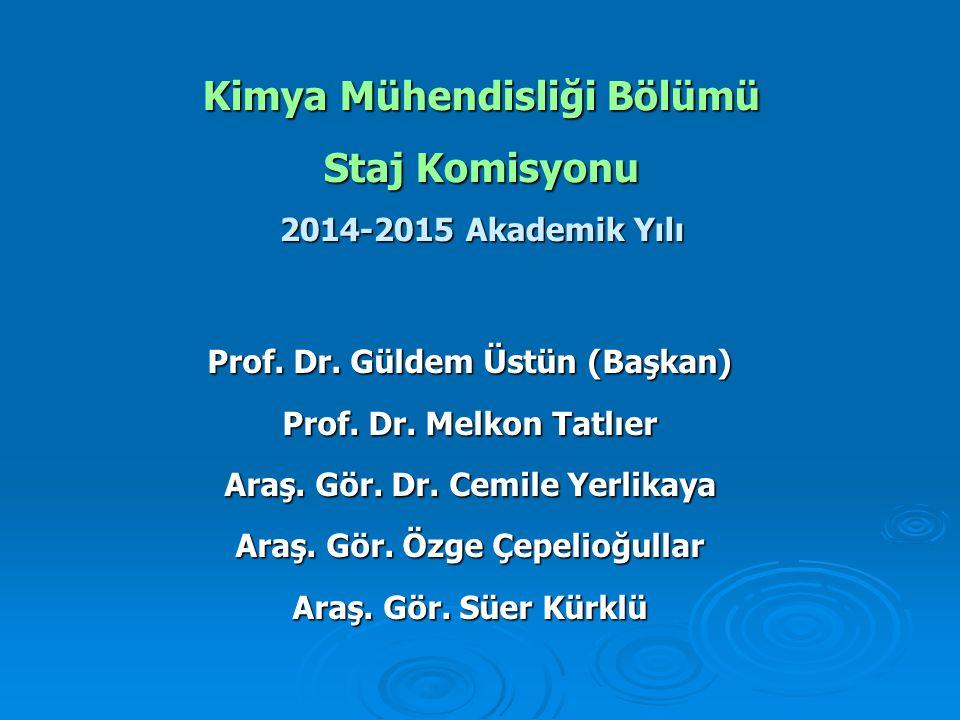 Kimya Mühendisliği Bölümü Staj Komisyonu 2014-2015 Akademik Yılı Prof. Dr. Güldem Üstün (Başkan) Prof. Dr. Melkon Tatlıer Araş. Gör. Dr. Cemile Yerlik