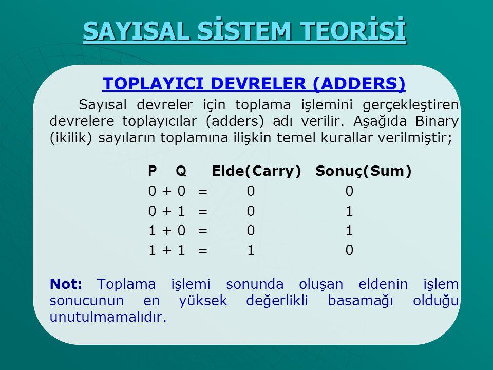 TOPLAYICI DEVRELER (ADDERS) Sayısal devreler için toplama işlemini gerçekleştiren devrelere toplayıcılar (adders) adı verilir.