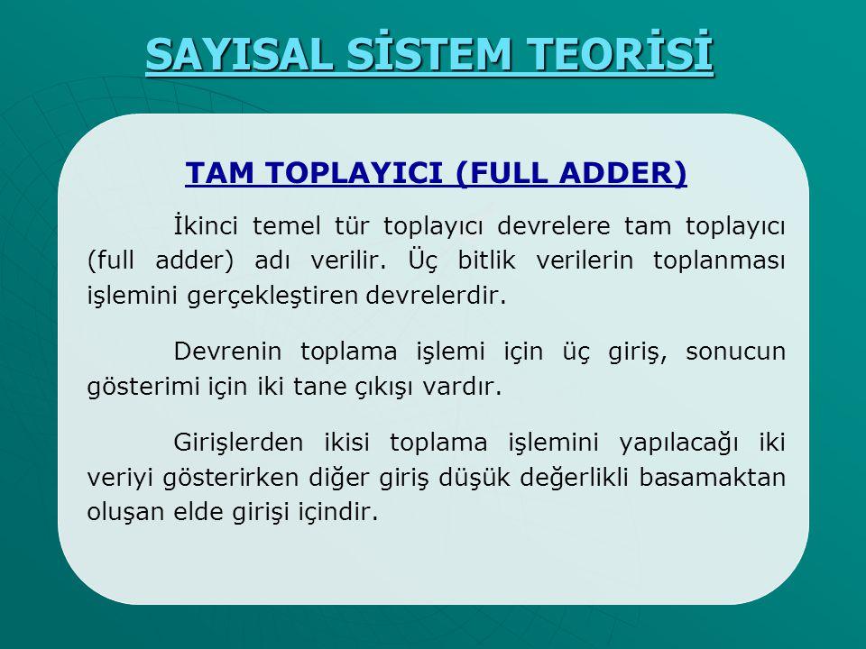 SAYISAL SİSTEM TEORİSİ TAM TOPLAYICI (FULL ADDER) İkinci temel tür toplayıcı devrelere tam toplayıcı (full adder) adı verilir.