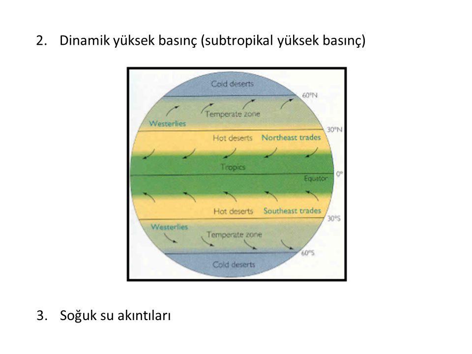 2.Dinamik yüksek basınç (subtropikal yüksek basınç) 3.Soğuk su akıntıları