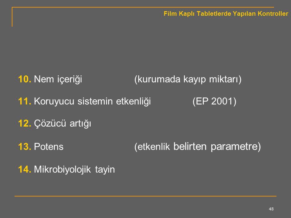 48 Film Kaplı Tabletlerde Yapılan Kontroller 10. Nem içeriği (kurumada kayıp miktarı) 11. Koruyucu sistemin etkenliği (EP 2001) 12. Çözücü artığı 13.