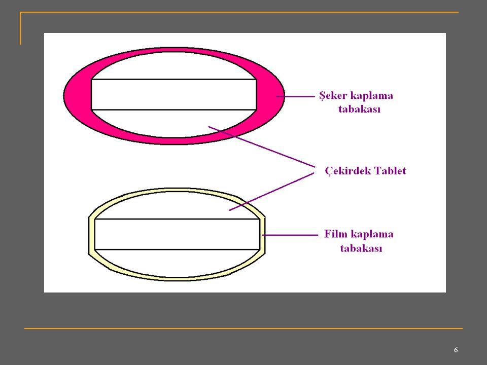 47 Film Kaplı Tabletlerde Yapılan Kontroller 5.