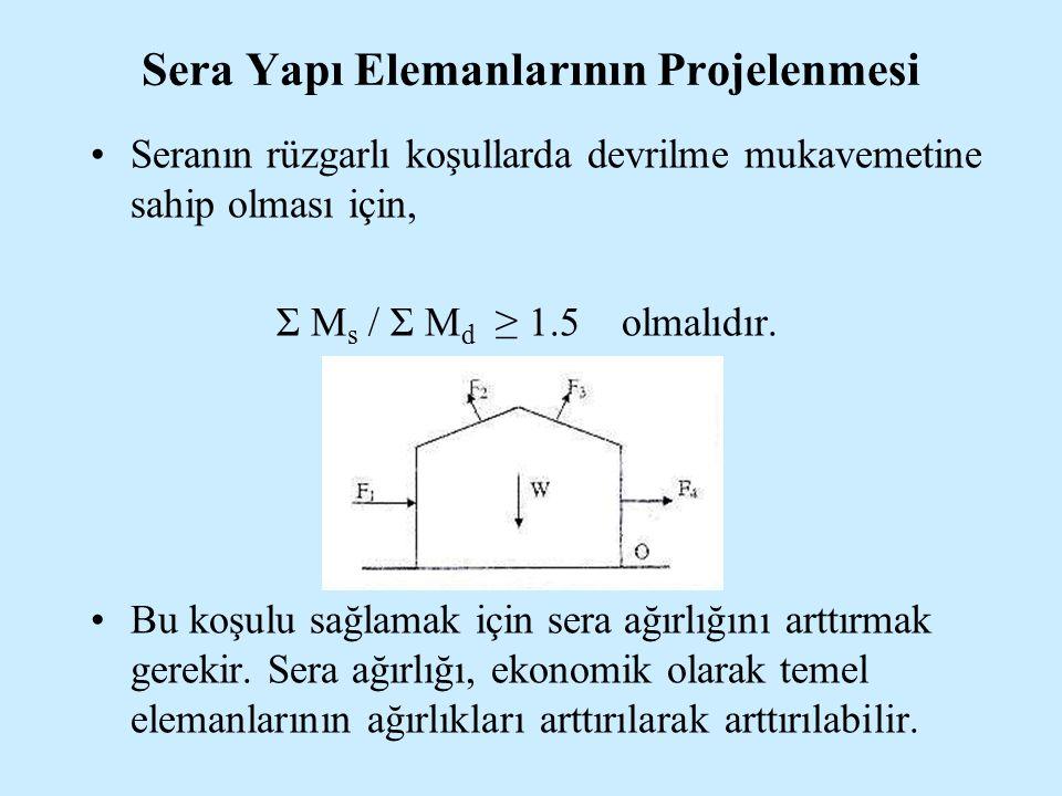 Sera Yapı Elemanlarının Projelenmesi Seranın rüzgarlı koşullarda devrilme mukavemetine sahip olması için, Σ M s / Σ M d ≥ 1.5 olmalıdır. Bu koşulu sağ