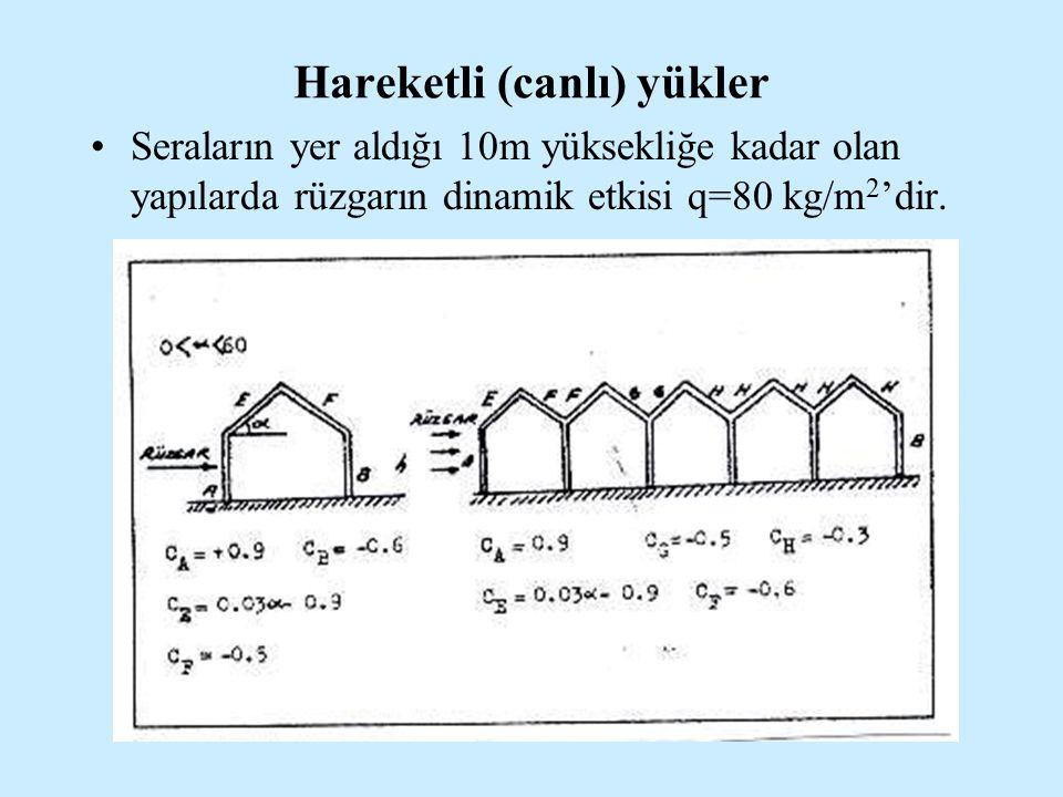 Sera Yapı Elemanlarının Projelenmesi Basma çubuklarında burkulmanın hesaplanmasında Euler, Tetmayer ve W metodu uygulanabilir, N k = F x σ em / w F = w x N k / σ em N k = Burkulmaya uğratmayacak kritik moment, σ em = Çeliğin emniyet gerilmesi, F = Çeliğin kesit alanı W katsayısı (λ) narinlik oranına bağlıdır.