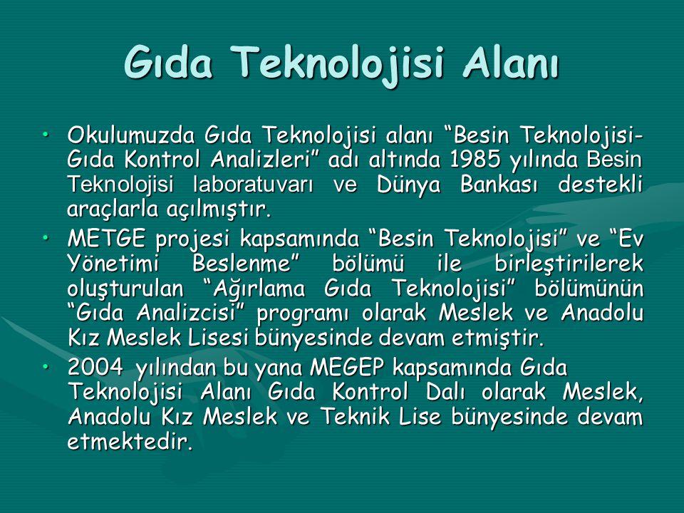 Gıda Teknolojisi Alanı Okulumuzda Gıda Teknolojisi alanı Besin Teknolojisi- Gıda Kontrol Analizleri adı altında 1985 yılında Besin Teknolojisi laboratuvarı ve Dünya Bankası destekli araçlarla açılmıştır.Okulumuzda Gıda Teknolojisi alanı Besin Teknolojisi- Gıda Kontrol Analizleri adı altında 1985 yılında Besin Teknolojisi laboratuvarı ve Dünya Bankası destekli araçlarla açılmıştır.