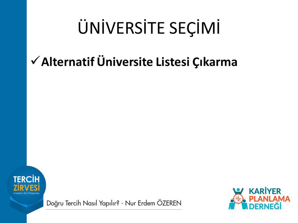ÜNİVERSİTE SEÇİMİ Alternatif Üniversite Listesi Çıkarma