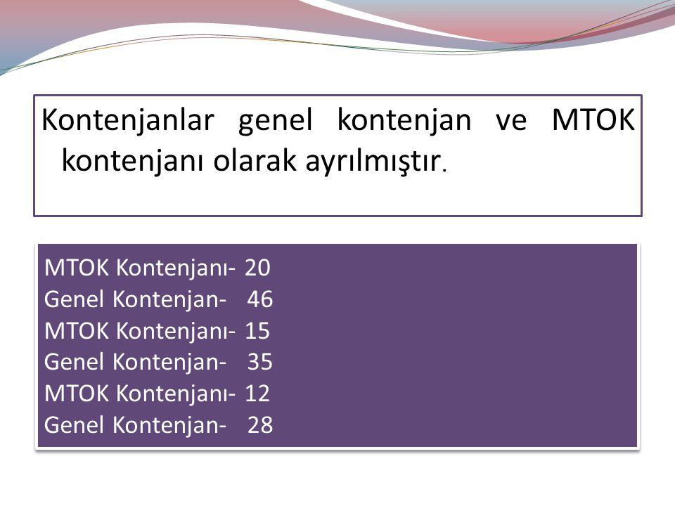 Kontenjanlar genel kontenjan ve MTOK kontenjanı olarak ayrılmıştır.