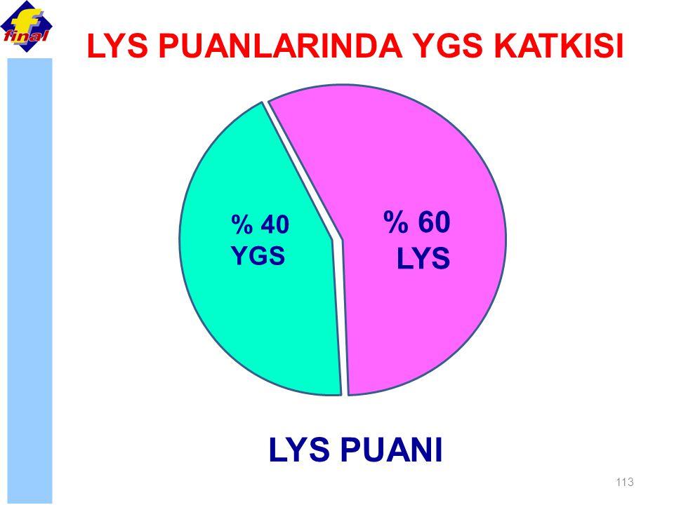 113 LYS PUANLARINDA YGS KATKISI LYS PUANI % 60 LYS % 40 YGS