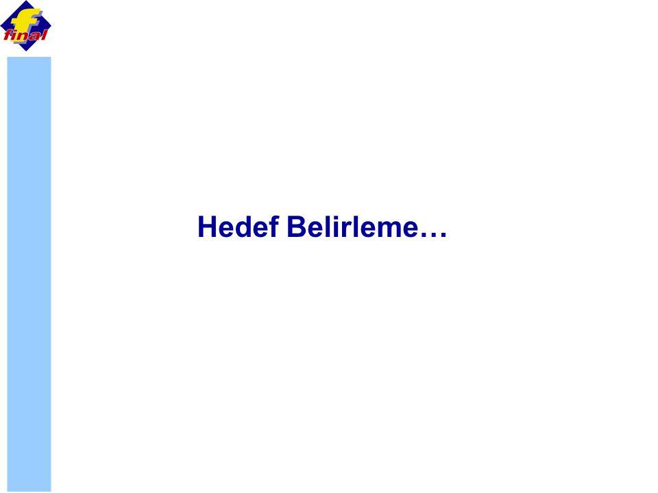 Hedef Belirleme…