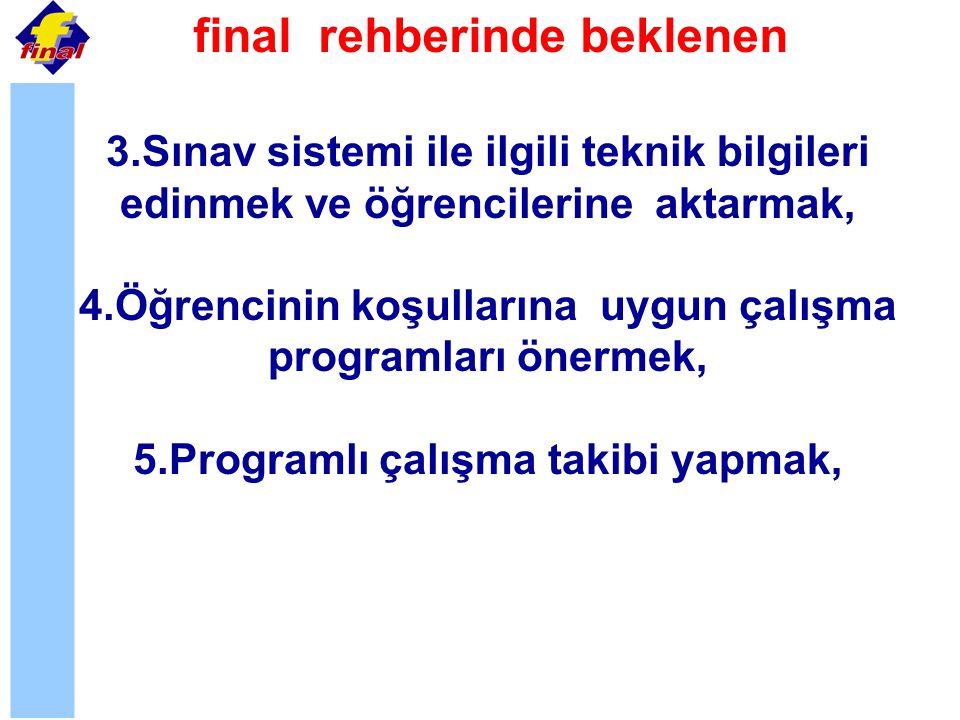 3.Sınav sistemi ile ilgili teknik bilgileri edinmek ve öğrencilerine aktarmak, 4.Öğrencinin koşullarına uygun çalışma programları önermek, 5.Programlı çalışma takibi yapmak, final rehberinde beklenen