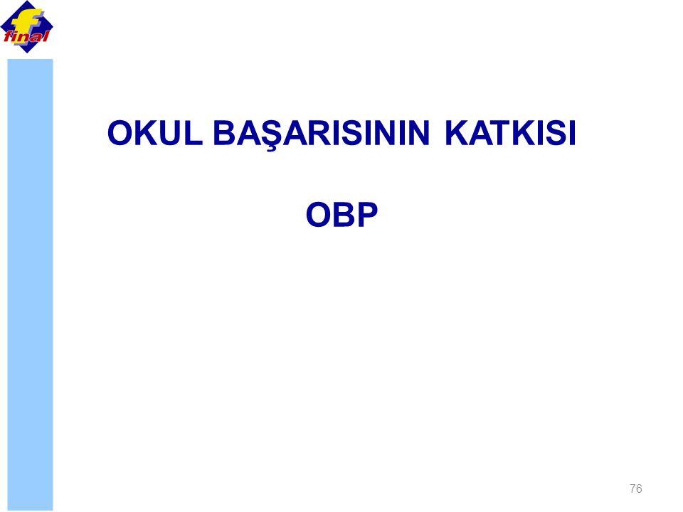 76 OKUL BAŞARISININ KATKISI OBP