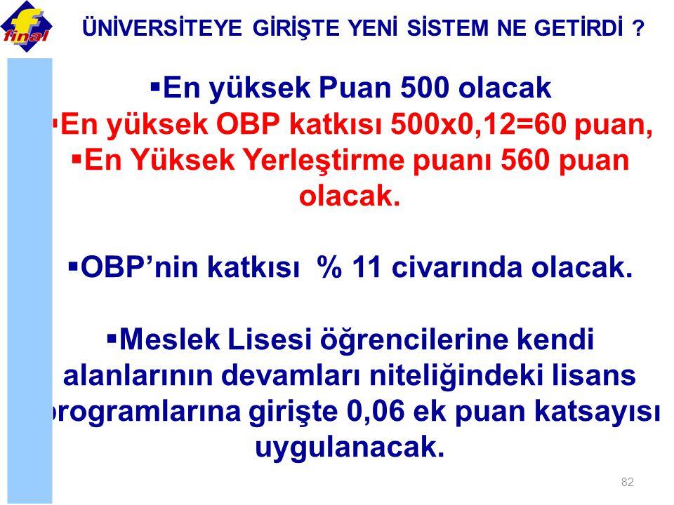 82  En yüksek Puan 500 olacak  En yüksek OBP katkısı 500x0,12=60 puan,  En Yüksek Yerleştirme puanı 560 puan olacak.  OBP'nin katkısı % 11 civarın