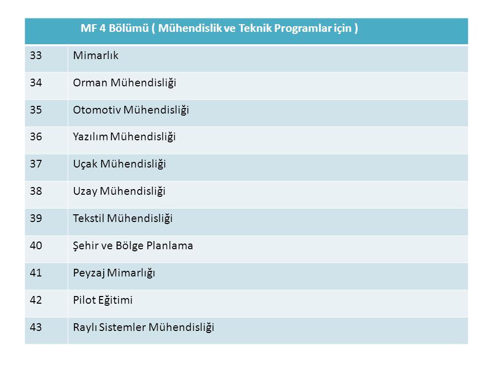 MF 4 Bölümü ( Mühendislik ve Teknik Programlar için ) 33Mimarlık 34Orman Mühendisliği 35Otomotiv Mühendisliği 36Yazılım Mühendisliği 37Uçak Mühendisli