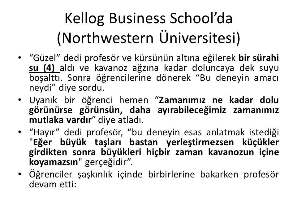 """Kellog Business School'da (Northwestern Üniversitesi) """"Güzel"""" dedi profesör ve kürsünün altına eğilerek bir sürahi su (4) aldı ve kavanoz ağzına kadar"""