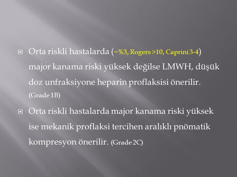  Orta riskli hastalarda ( ~%3, Rogers >10, Caprini 3-4 ) major kanama riski yüksek değilse LMWH, düşük doz unfraksiyone heparin proflaksisi önerilir.
