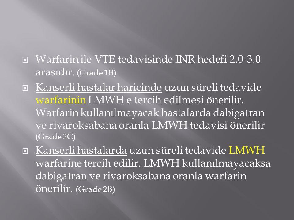  Warfarin ile VTE tedavisinde INR hedefi 2.0-3.0 arasıdır. (Grade 1B)  Kanserli hastalar haricinde uzun süreli tedavide warfarinin LMWH e tercih edi