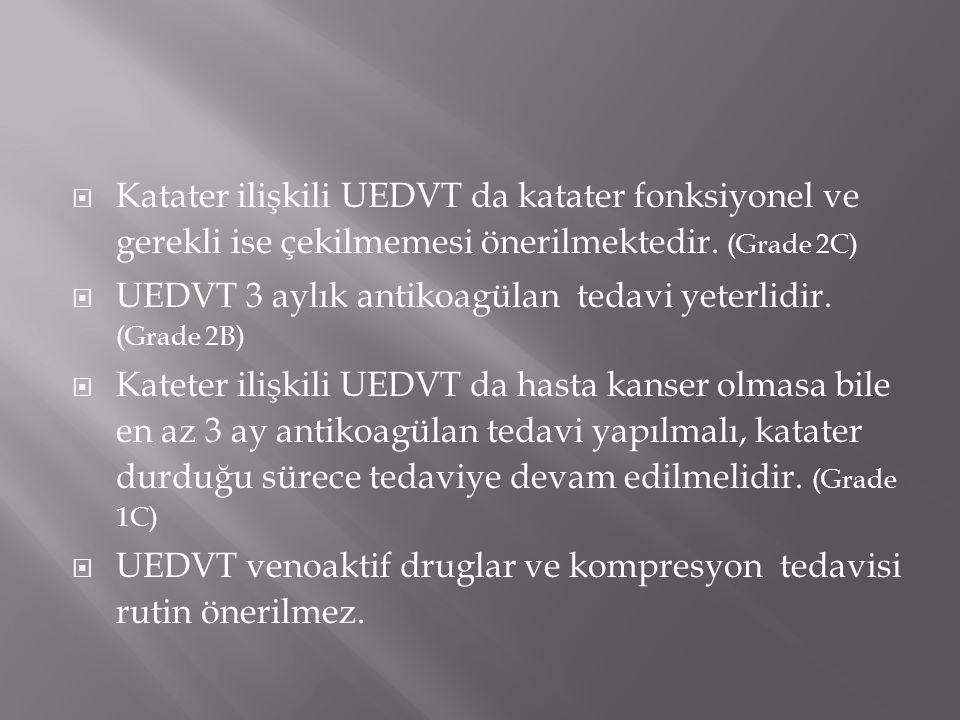  Katater ilişkili UEDVT da katater fonksiyonel ve gerekli ise çekilmemesi önerilmektedir. (Grade 2C)  UEDVT 3 aylık antikoagülan tedavi yeterlidir.