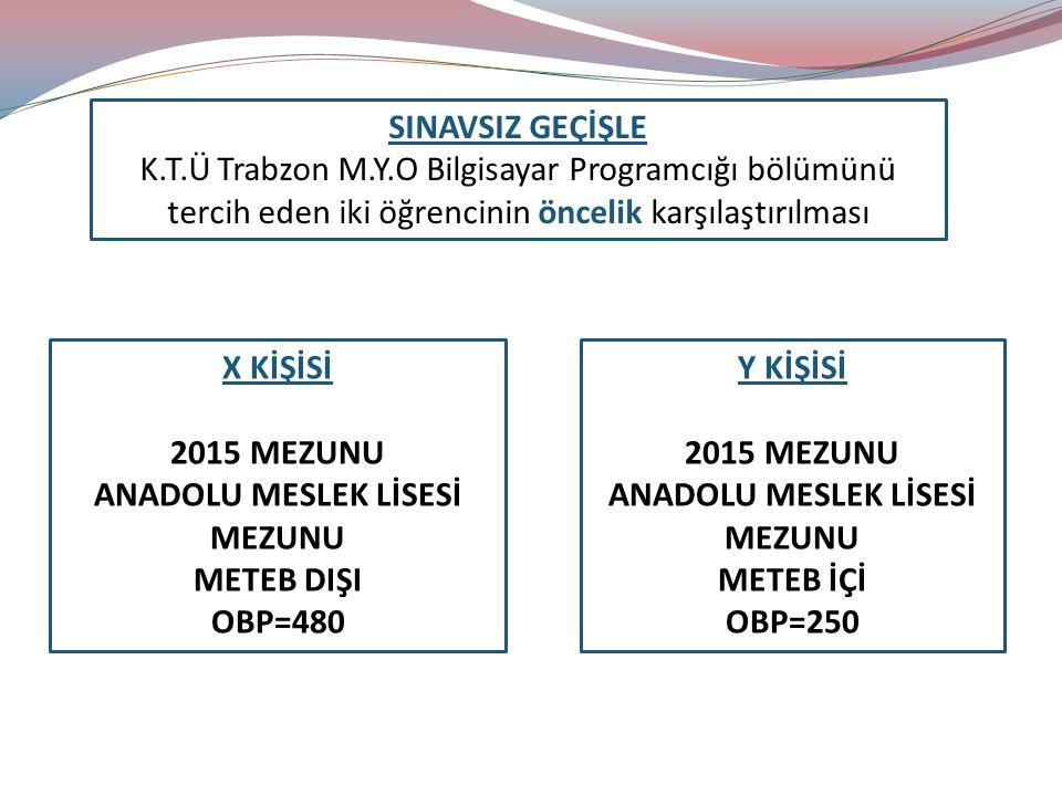 SINAVSIZ GEÇİŞLE K.T.Ü Trabzon M.Y.O Bilgisayar Programcığı bölümünü tercih eden iki öğrencinin öncelik karşılaştırılması X KİŞİSİ 2015 MEZUNU ANADOLU MESLEK LİSESİ MEZUNU METEB DIŞI OBP=480 Y KİŞİSİ 2015 MEZUNU ANADOLU MESLEK LİSESİ MEZUNU METEB İÇİ OBP=250