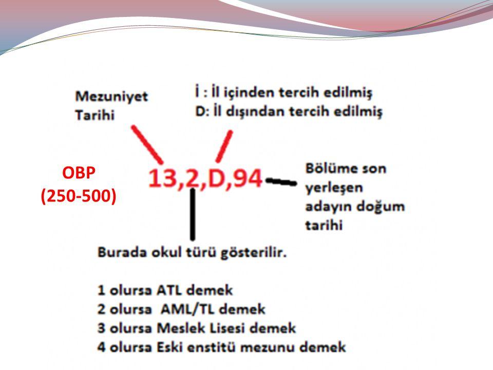 OBP (250-500)