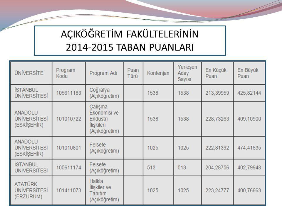 AÇIKÖĞRETİM FAKÜLTELERİNİN 2014-2015 TABAN PUANLARI