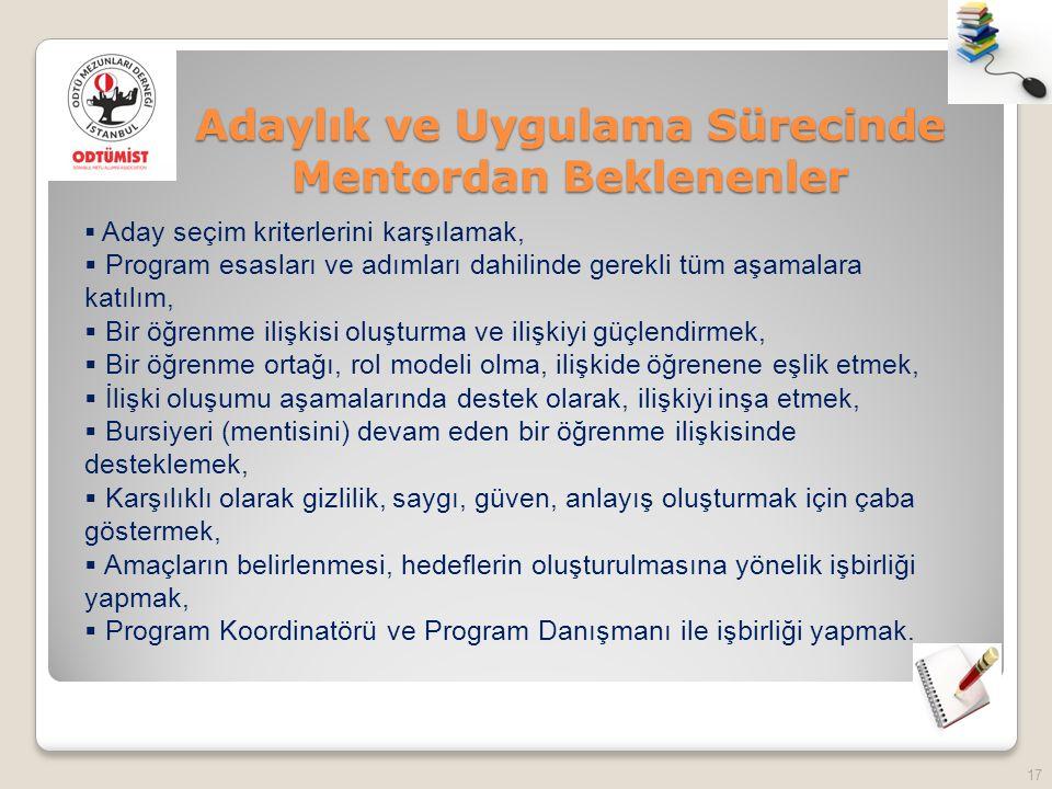 Adaylık ve Uygulama Sürecinde Mentordan Beklenenler 17  Aday seçim kriterlerini karşılamak,  Program esasları ve adımları dahilinde gerekli tüm aşamalara katılım,  Bir öğrenme ilişkisi oluşturma ve ilişkiyi güçlendirmek,  Bir öğrenme ortağı, rol modeli olma, ilişkide öğrenene eşlik etmek,  İlişki oluşumu aşamalarında destek olarak, ilişkiyi inşa etmek,  Bursiyeri (mentisini) devam eden bir öğrenme ilişkisinde desteklemek,  Karşılıklı olarak gizlilik, saygı, güven, anlayış oluşturmak için çaba göstermek,  Amaçların belirlenmesi, hedeflerin oluşturulmasına yönelik işbirliği yapmak,  Program Koordinatörü ve Program Danışmanı ile işbirliği yapmak.
