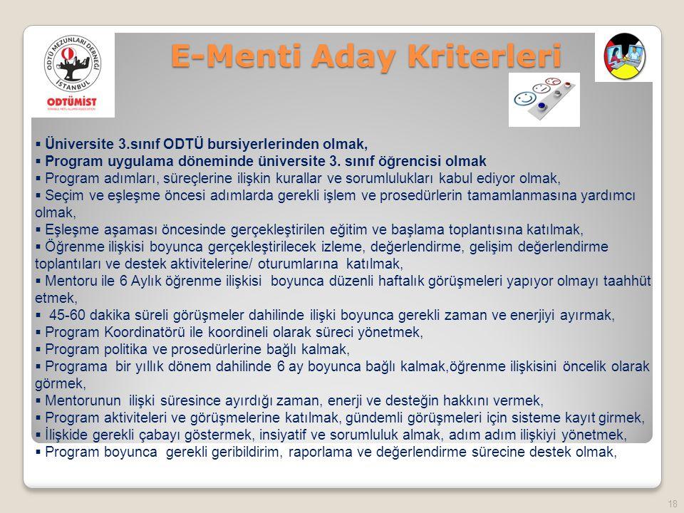 E-Menti Aday Kriterleri 18  Üniversite 3.sınıf ODTÜ bursiyerlerinden olmak,  Program uygulama döneminde üniversite 3.