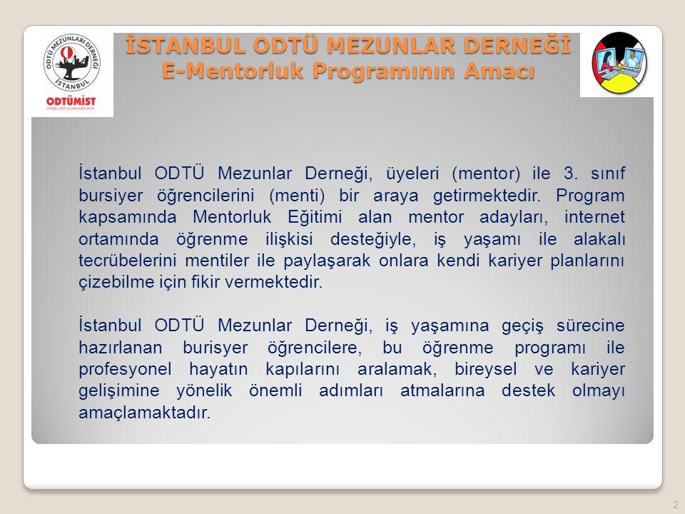 İSTANBUL ODTÜ MEZUNLAR DERNEĞİ E-Mentorluk Programının Amacı 2 İstanbul ODTÜ Mezunlar Derneği, üyeleri (mentor) ile 3.