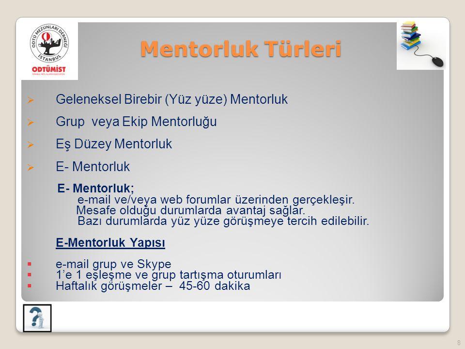 8 Mentorluk Türleri  Geleneksel Birebir (Yüz yüze) Mentorluk  Grup veya Ekip Mentorluğu  Eş Düzey Mentorluk  E- Mentorluk E- Mentorluk; e-mail ve/veya web forumlar üzerinden gerçekleşir.
