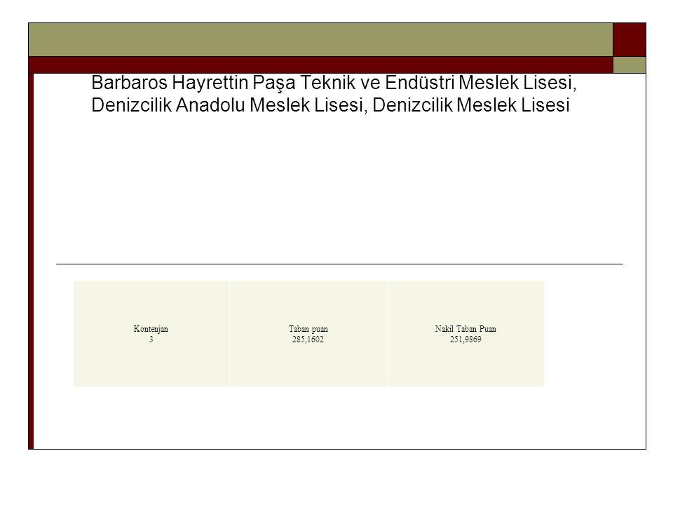 Barbaros Hayrettin Paşa Teknik ve Endüstri Meslek Lisesi, Denizcilik Anadolu Meslek Lisesi, Denizcilik Meslek Lisesi Kontenjan 3 Taban puan 285,1602 N