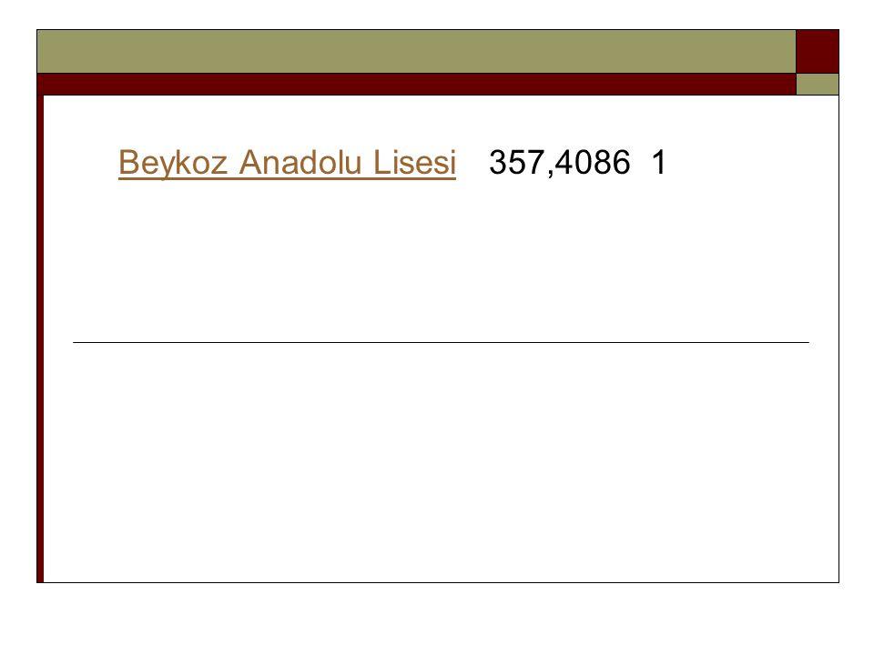 Beykoz Anadolu LisesiBeykoz Anadolu Lisesi 357,4086 1