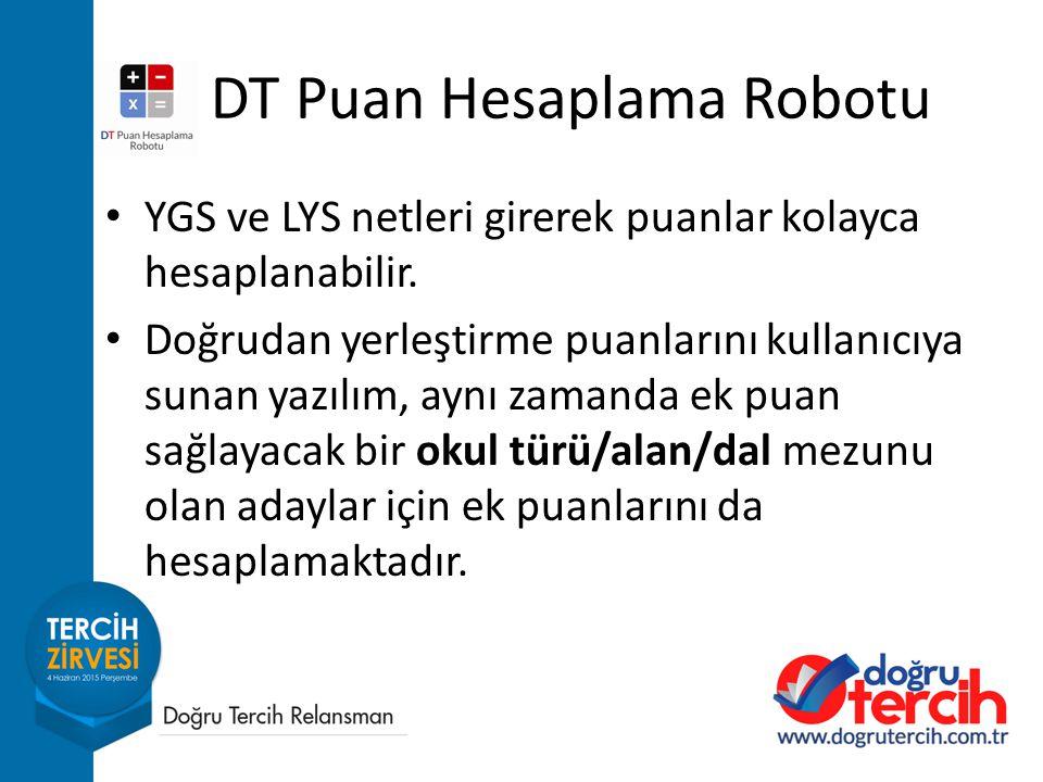 YGS ve LYS netleri girerek puanlar kolayca hesaplanabilir.