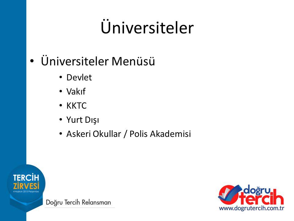 Üniversiteler Üniversiteler Menüsü Devlet Vakıf KKTC Yurt Dışı Askeri Okullar / Polis Akademisi