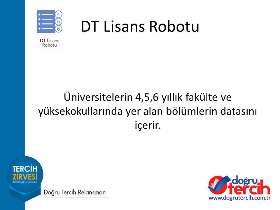 DT Lisans Robotu'ndan farklı olarak DT Ön Lisans Robotu'nda başarı sırası seçeneği yoktur.
