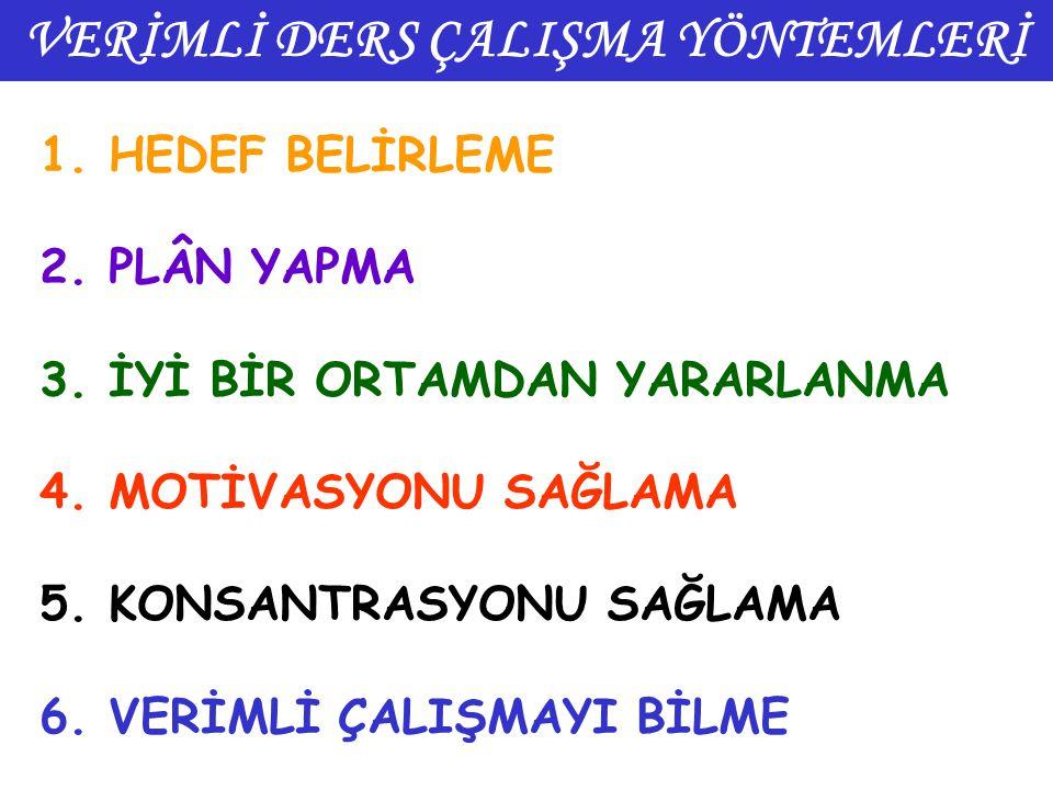 1.HEDEF BELİRLEME 2. PLÂN YAPMA 3. İYİ BİR ORTAMDAN YARARLANMA 4.