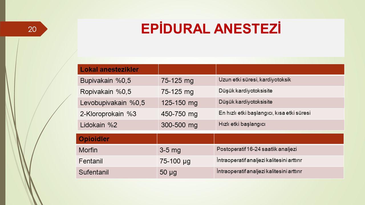 EPİDURAL ANESTEZİ Lokal anestezikler Bupivakain %0,575-125 mg Uzun etki süresi, kardiyotoksik Ropivakain %0,575-125 mg Düşük kardiyotoksisite Levobupivakain %0,5125-150 mg Düşük kardiyotoksisite 2-Kloroprokain %3450-750 mg En hızlı etki başlangıcı, kısa etki süresi Lidokain %2300-500 mg Hızlı etki başlangıcı Opioidler Morfin3-5 mg Postoperatif 16-24 saatlik analjezi Fentanil75-100 µg İntraoperatif analjezi kalitesini arttırır Sufentanil50 µg İntraoperatif analjezi kalitesini arttırır 20