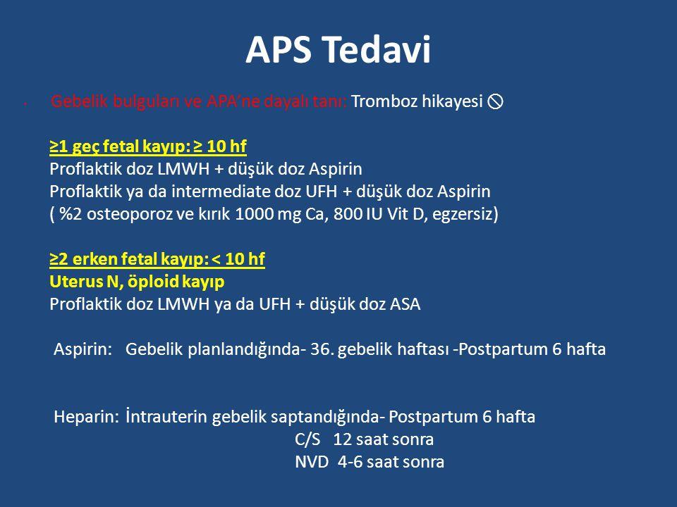 APS Tedavi Gebelik bulguları ve APA'ne dayalı tanı: Tromboz hikayesi  ≥1 geç fetal kayıp: ≥ 10 hf Proflaktik doz LMWH + düşük doz Aspirin Proflaktik ya da intermediate doz UFH + düşük doz Aspirin ( %2 osteoporoz ve kırık 1000 mg Ca, 800 IU Vit D, egzersiz) ≥2 erken fetal kayıp: < 10 hf Uterus N, öploid kayıp Proflaktik doz LMWH ya da UFH + düşük doz ASA Aspirin:Gebelik planlandığında- 36.