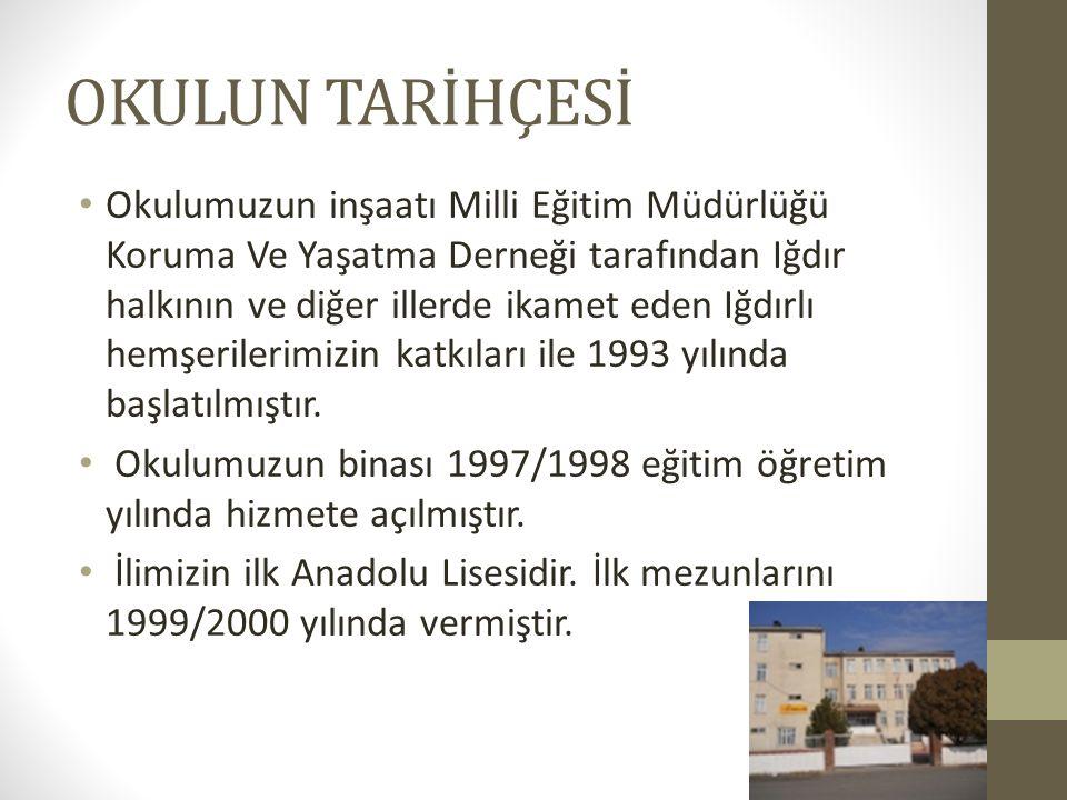 GENEL BİLGİLER ADRESİ : Atatürk Mah.Karadağ Sk.