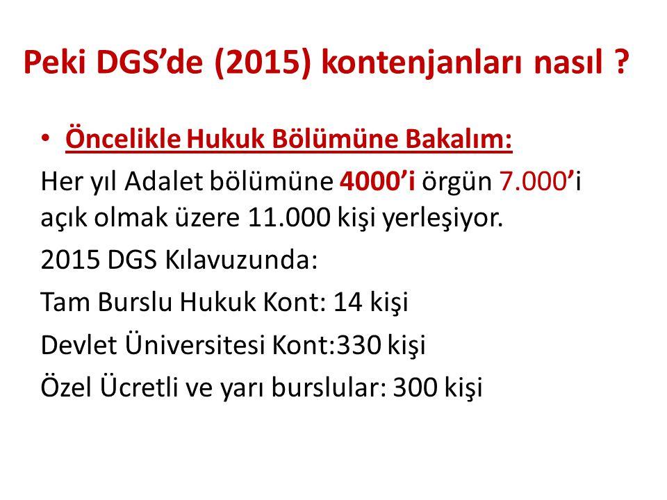 Peki DGS'de (2015) kontenjanları nasıl ? Öncelikle Hukuk Bölümüne Bakalım: Her yıl Adalet bölümüne 4000'i örgün 7.000'i açık olmak üzere 11.000 kişi y