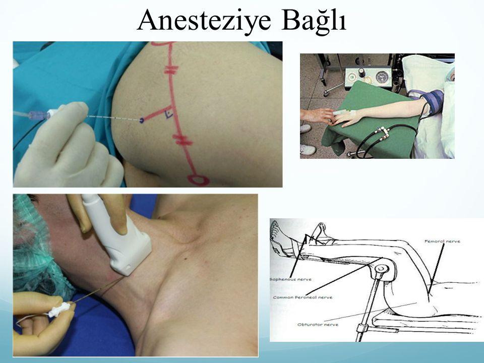 Anesteziye Bağlı