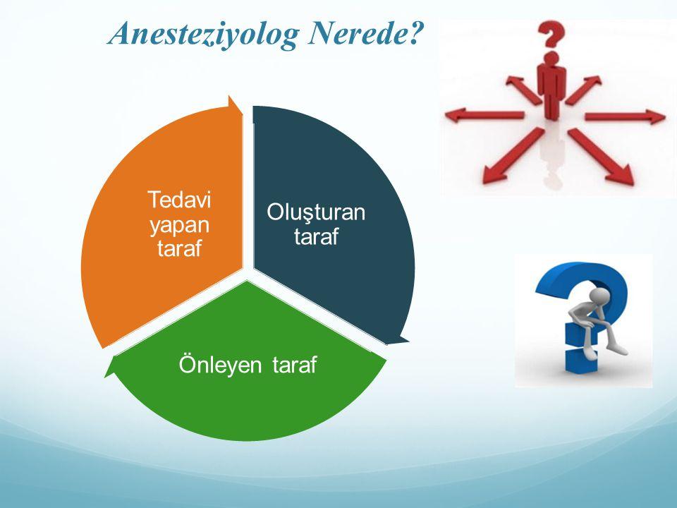 Anesteziyolog Nerede? Oluşturan taraf Önleyen taraf Tedavi yapan taraf