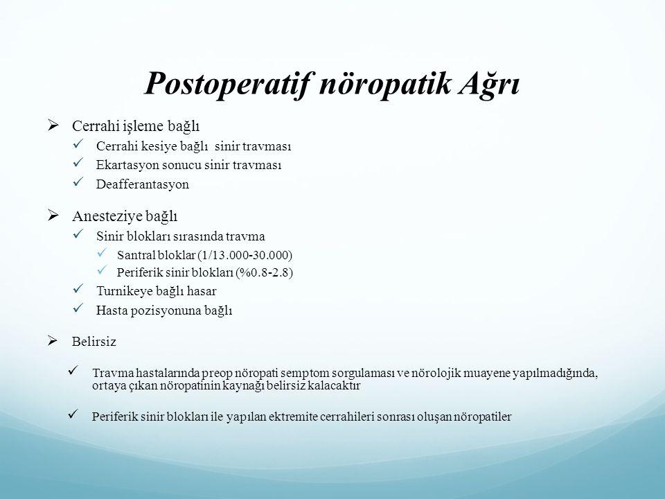 Postoperatif nöropatik Ağrı  Cerrahi işleme bağlı Cerrahi kesiye bağlı sinir travması Ekartasyon sonucu sinir travması Deafferantasyon  Anesteziye b