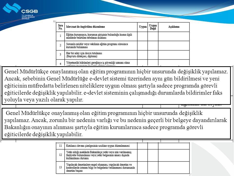 Genel Müdürlükçe onaylanmış olan eğitim programının hiçbir unsurunda değişiklik yapılamaz.