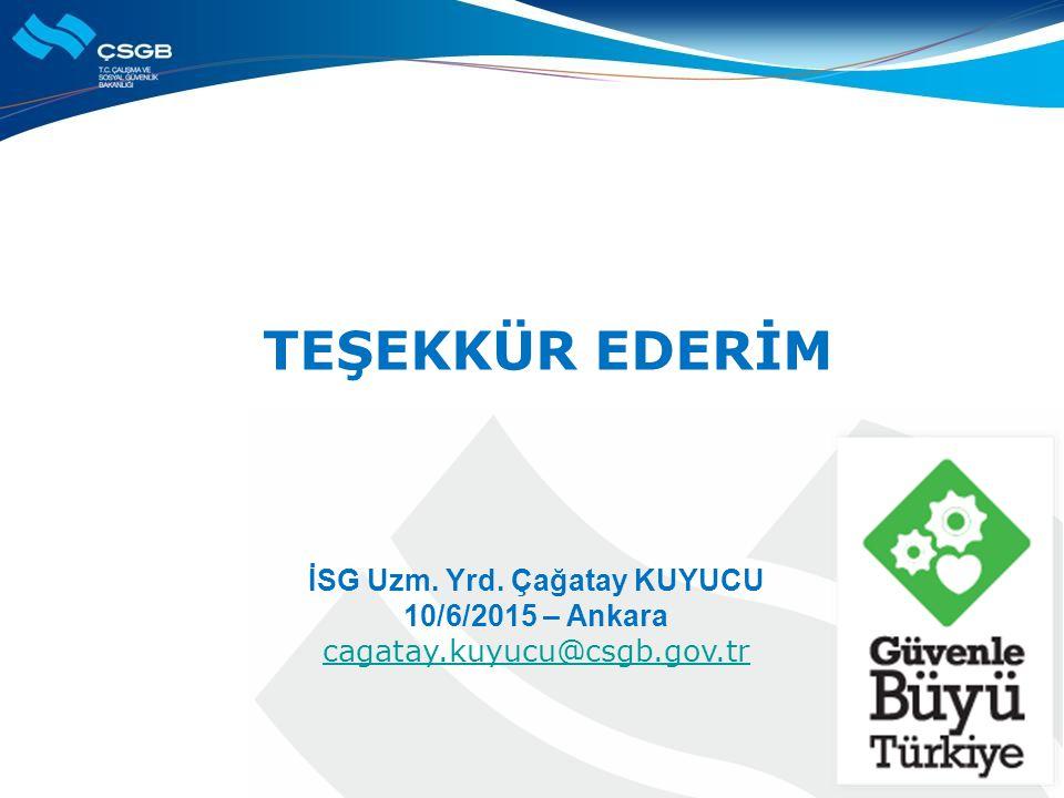 TEŞEKKÜR EDERİM İSG Uzm. Yrd. Çağatay KUYUCU 10/6/2015 – Ankara cagatay.kuyucu@csgb.gov.tr