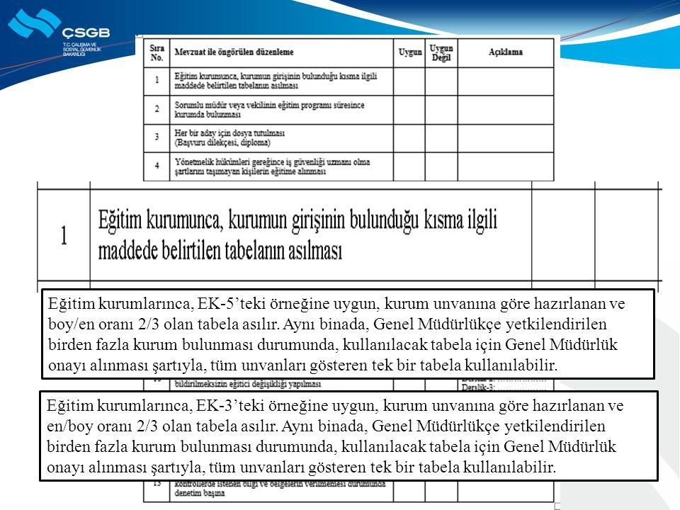 6 Eğitim kurumlarınca, EK-5'teki örneğine uygun, kurum unvanına göre hazırlanan ve boy/en oranı 2/3 olan tabela asılır.