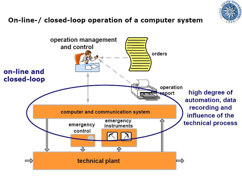 02.07.201512Endüstriyel Otomasyon