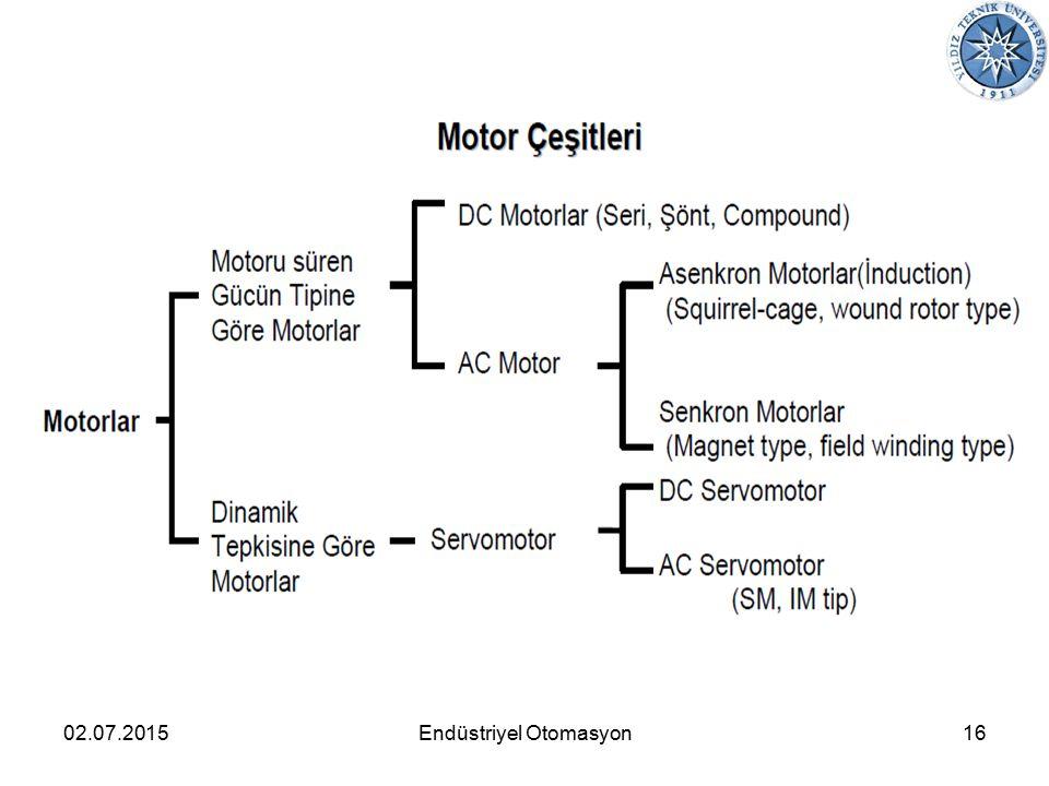 02.07.201516Endüstriyel Otomasyon