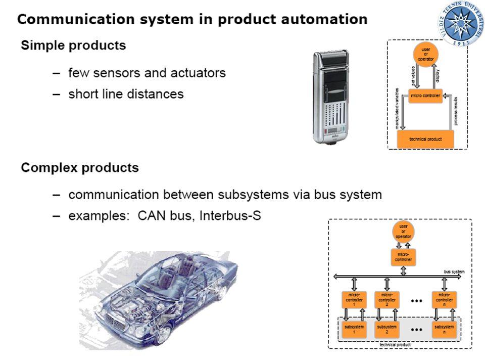 02.07.201517Endüstriyel Otomasyon