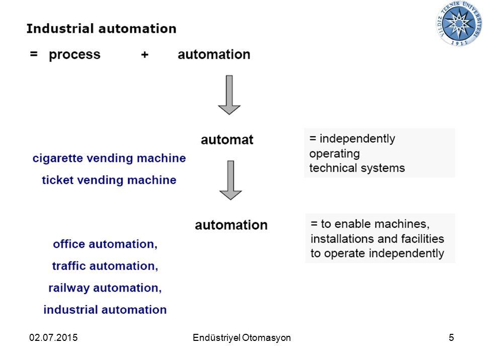 02.07.20155Endüstriyel Otomasyon