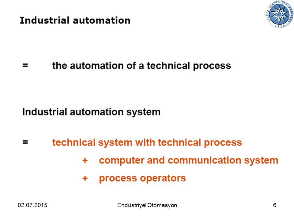 02.07.20156Endüstriyel Otomasyon