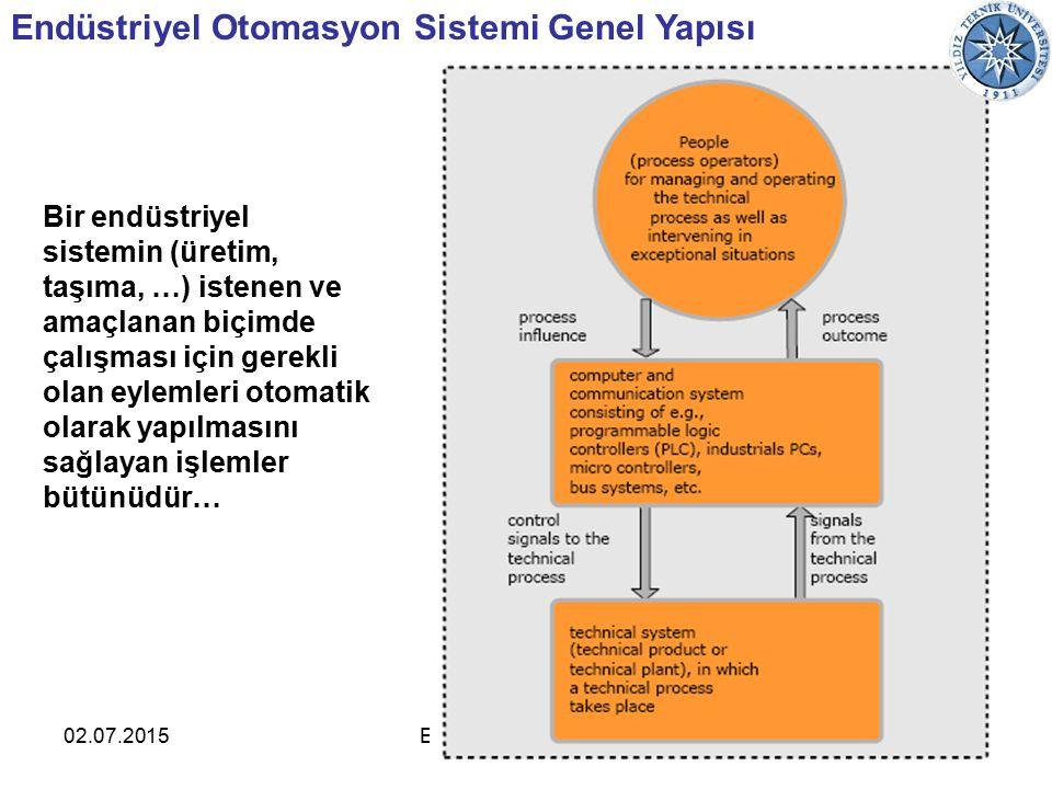 02.07.20157 Endüstriyel Otomasyon Sistemi Genel Yapısı Endüstriyel Otomasyon Bir endüstriyel sistemin (üretim, taşıma, …) istenen ve amaçlanan biçimde